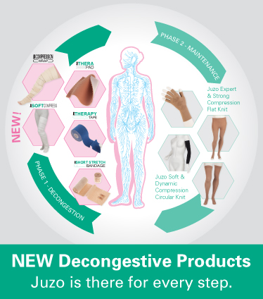 Decongestive Products